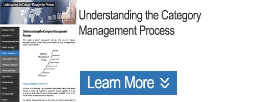 Click for Information on Understanding the Category Management Process