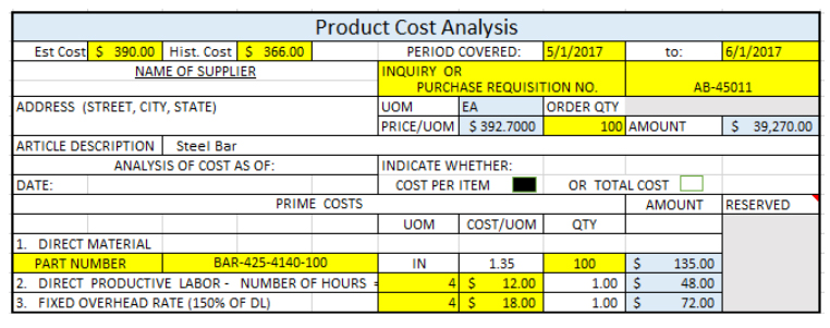 Product Cost Analysis